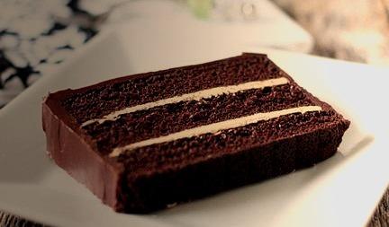 Chocolate Cake & Espresso Buttercream. ( R E C I P E )